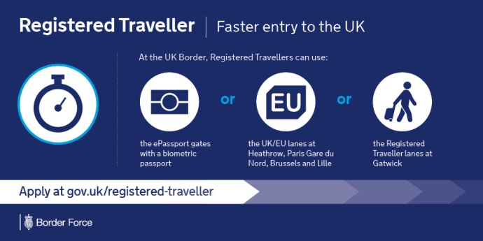 UK Registered Traveller